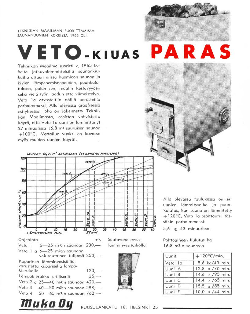 Veto wood burning sauna stove - Our story - Old brochure from 60s